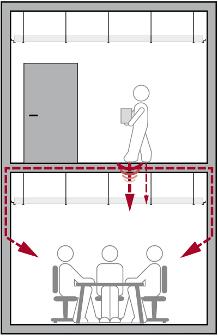 faq isolation acoustique insonorisation bruxelles. Black Bedroom Furniture Sets. Home Design Ideas